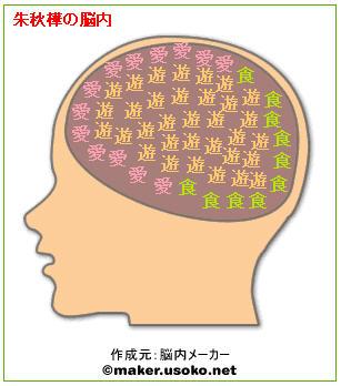 Head_3